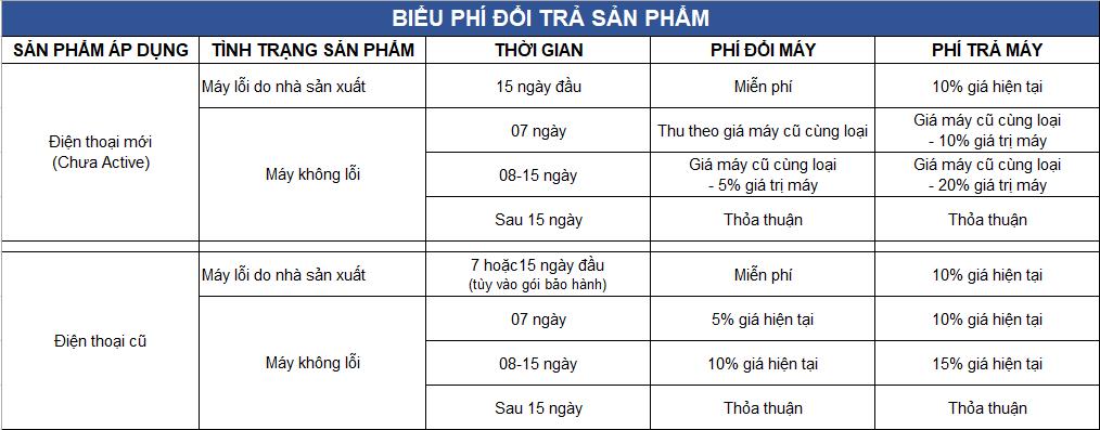 Phi-doi-tra