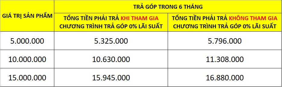 tra-gop-8