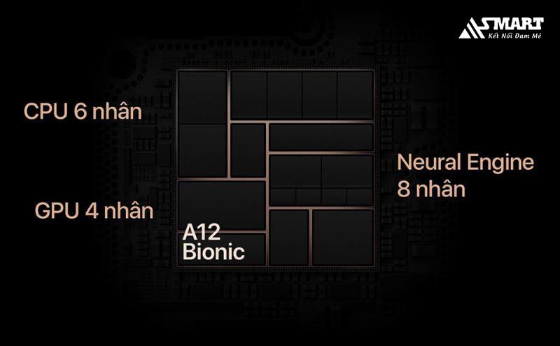 iphone-XR-so-huu-chip-a12-cuc-manh