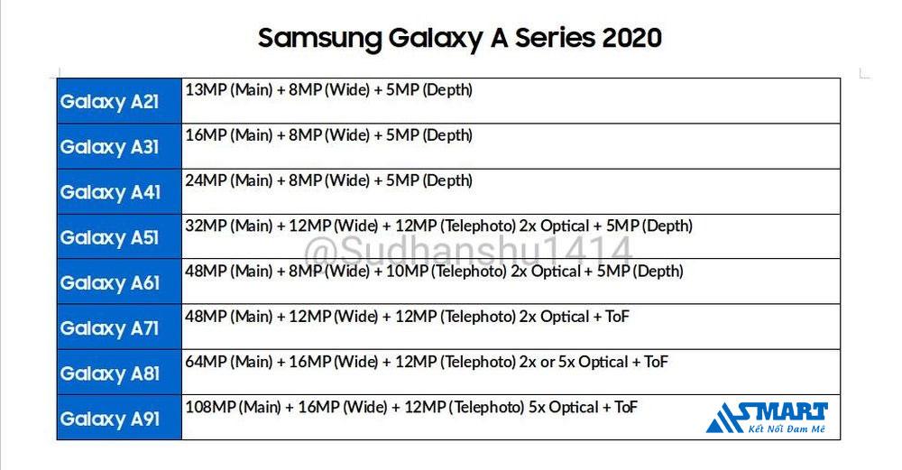 samsung-galaxy-a-series-2020