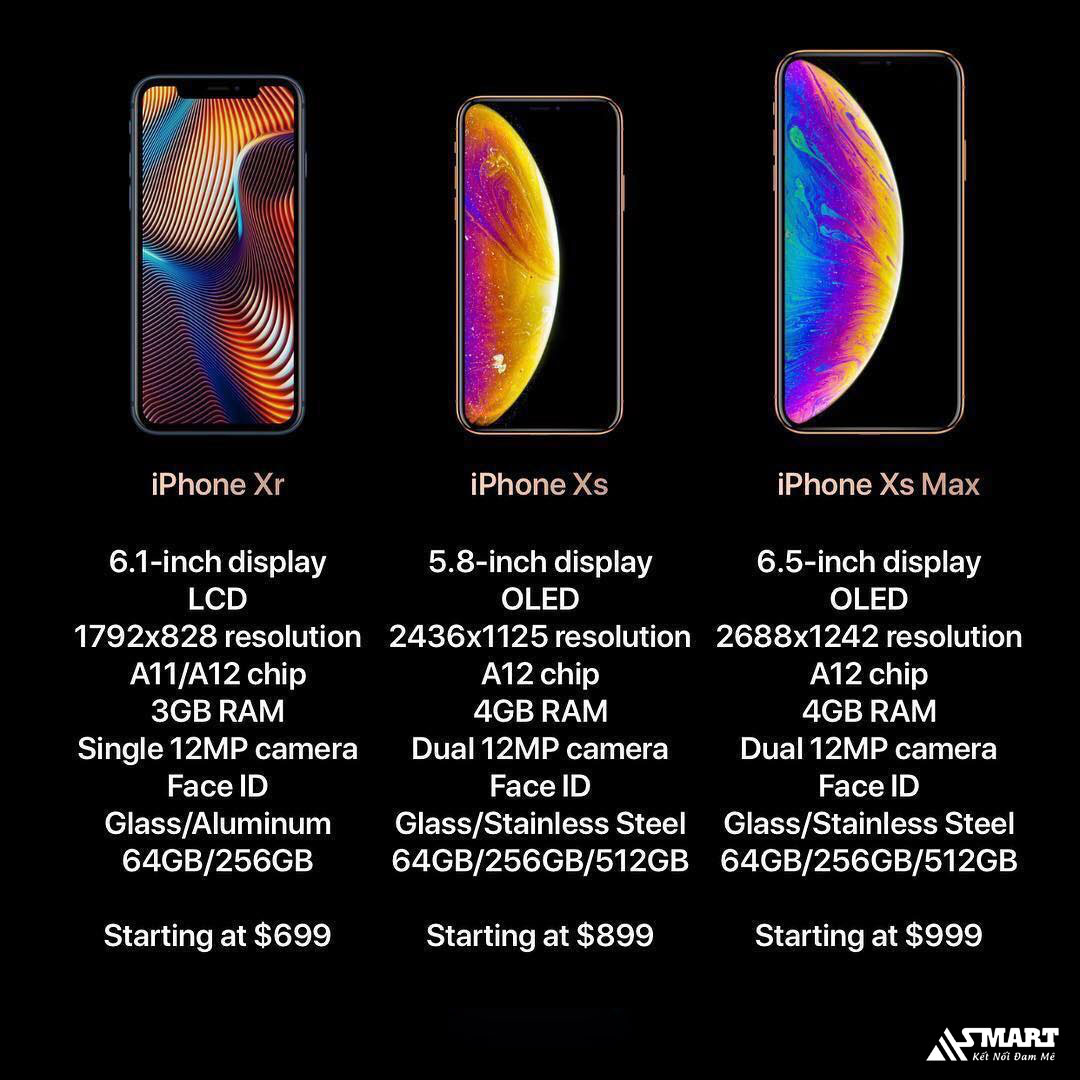 cau-hinh-iphone-xs-iphone-xr-iphone-xs-max