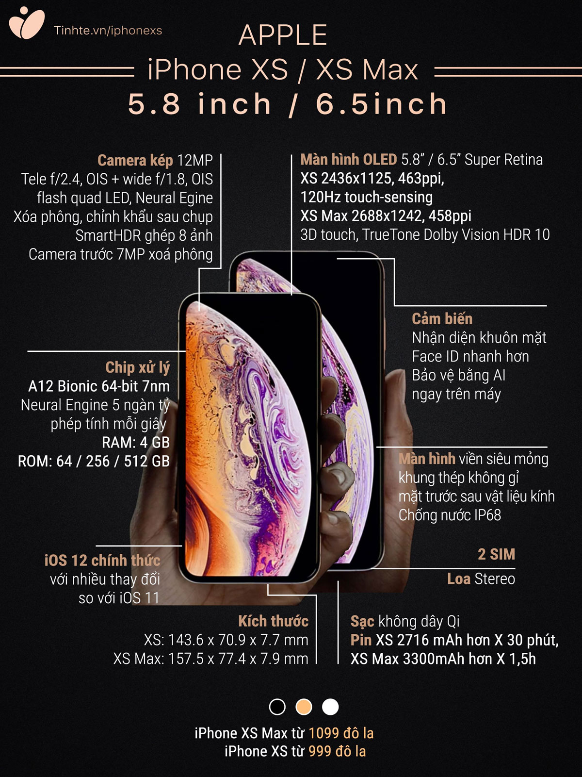so-sanh-cau-hinh-iphone-xs-voi-iphone-xs-max