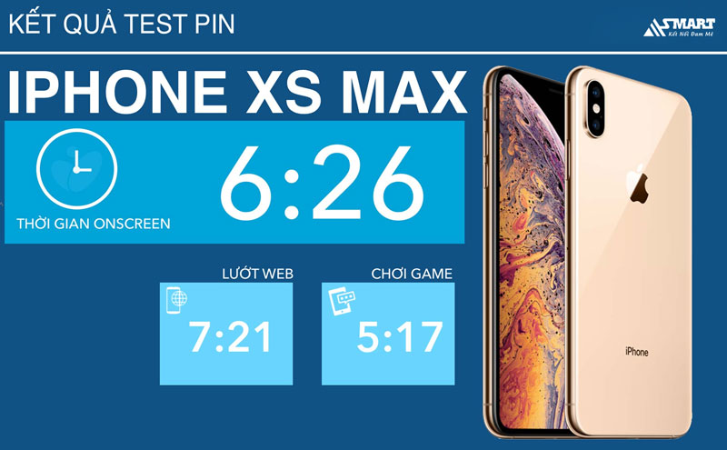 test-pin-iphone-xs