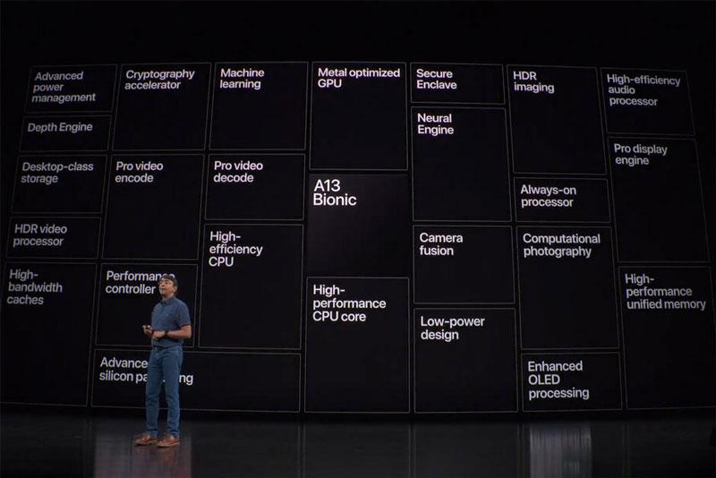 iphone-11-co-cau-hinh-manh-me-voi-chip-a13-bionic