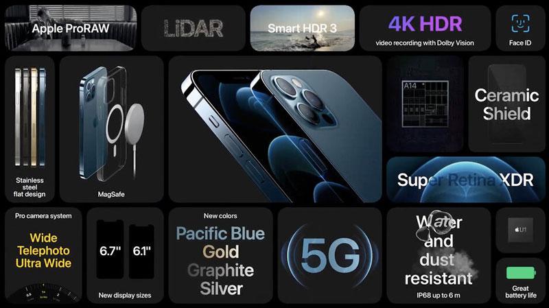 iphone-12-pro-max-co-man-hinh-super-retina-oled-rọng-6-7-inch