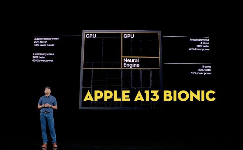 iphone-11-so-huu-chip-bionic-a13-manh-me